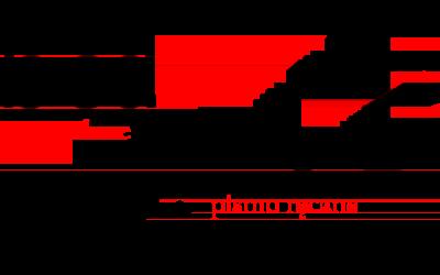 Krój pisma czyli podstawy z czcionek